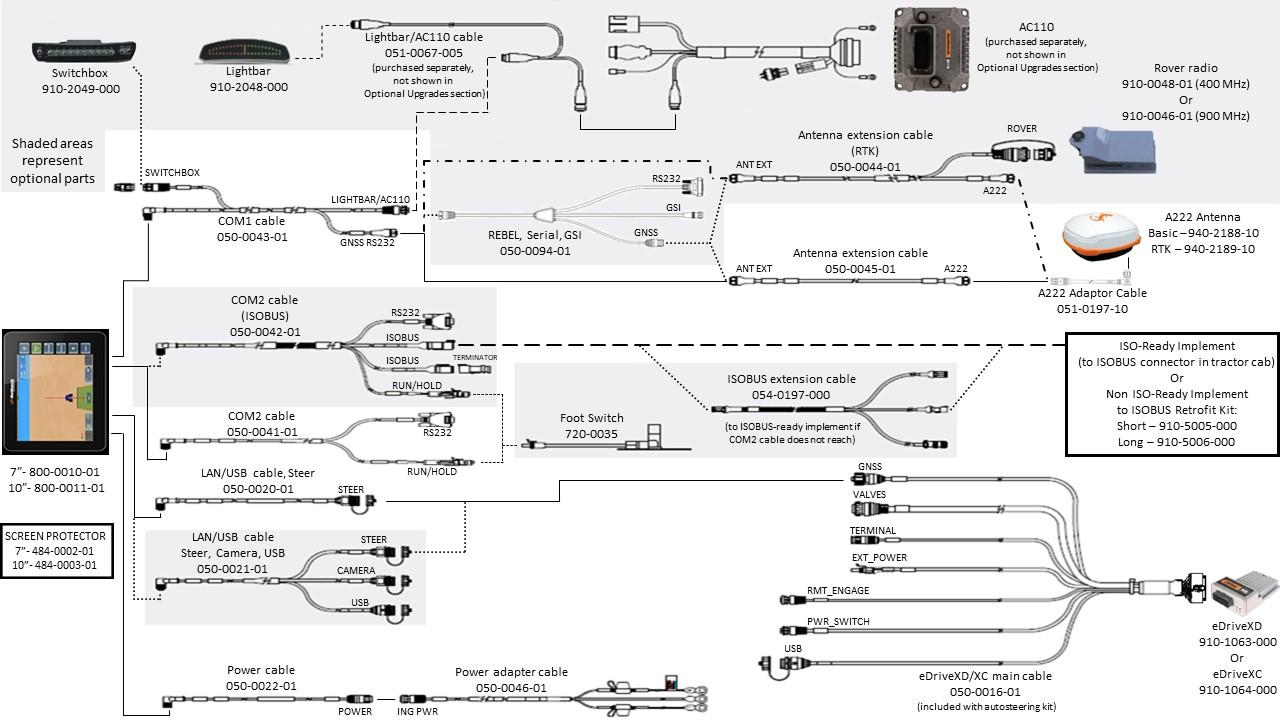 Rebel Wiring Diagram – Outback Guidance | Rebel Wiring Diagram |  | Outback Guidance