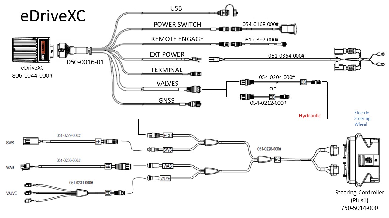 Edrivexc General Wiring Connection Diagram  U2013 Outback Guidance