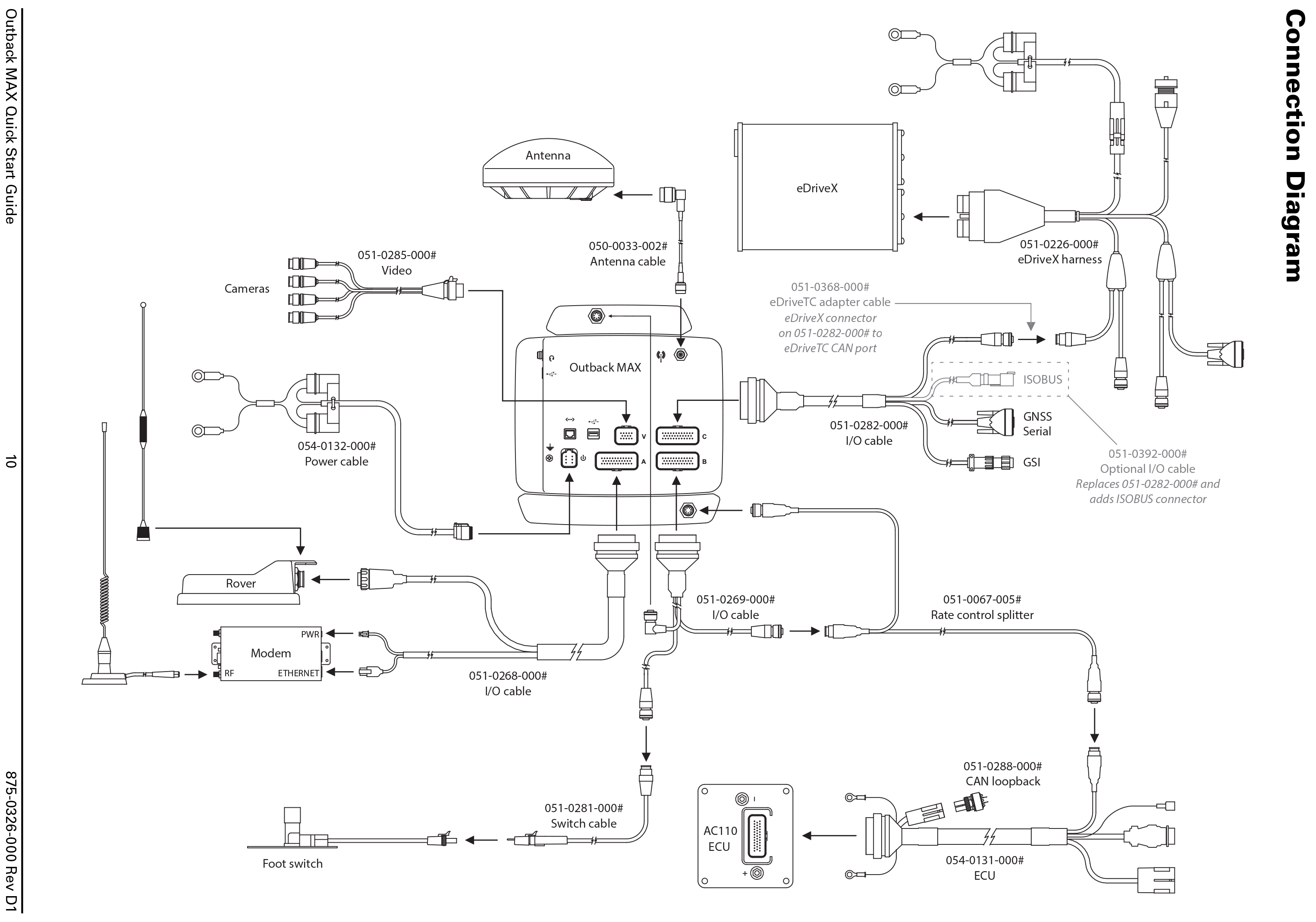 Hook Up Diagram Max  U2013 Outback Guidance